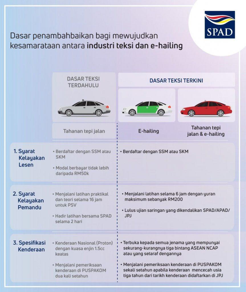Register Grab Driver PSV